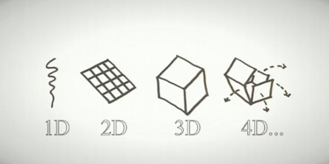 Esempio stampa 4D